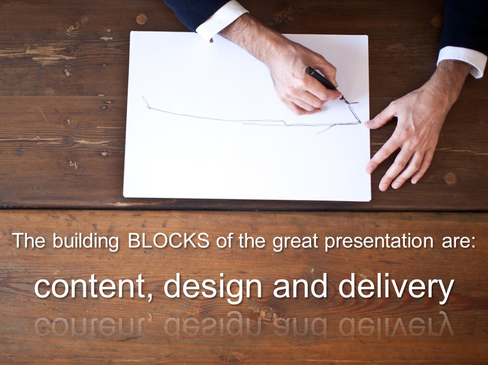 Presentation design: Most companies doing presentations stick with the true and tested. So do we. MS PowerPoint is a fantastic presentation tool when you know how to use it.
